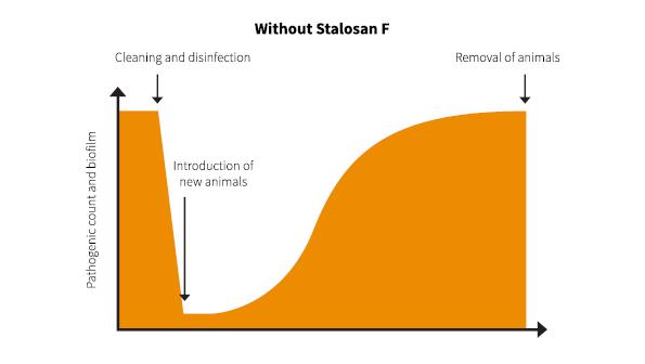 StalosanFGraphs1